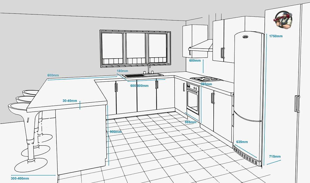Dishwasher plumbing